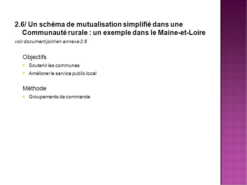 2.6/ Un schéma de mutualisation simplifié dans une Communauté rurale : un exemple dans le Maine-et-Loire voir document joint en annexe 2.6 Objectifs  Soutenir les communes  Améliorer le service public local Méthode  Groupements de commande