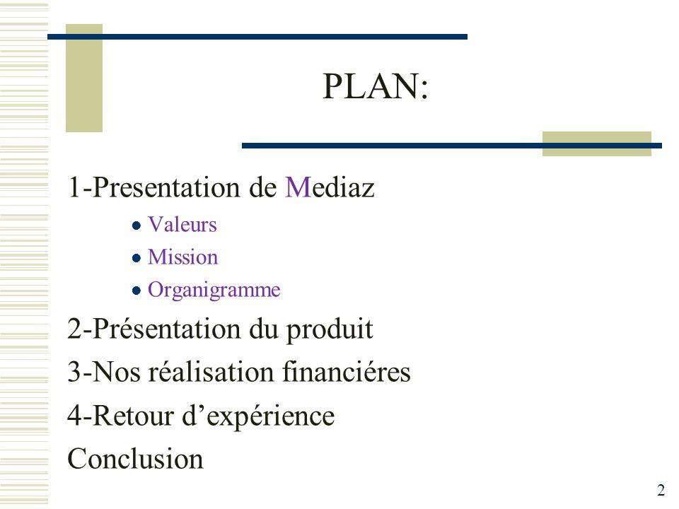 PLAN: 1-Presentation de Mediaz Valeurs Mission Organigramme 2-Présentation du produit 3-Nos réalisation financiéres 4-Retour d'expérience Conclusion 2