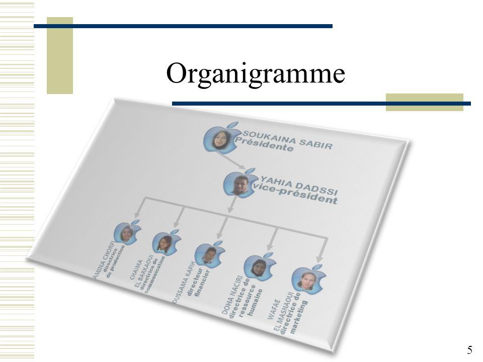 Organigramme 5