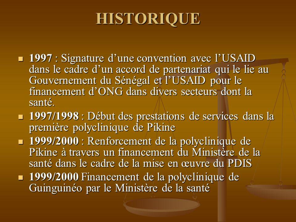 HISTORIQUE (Suite) 2001 : Acquisition d'un cabinet dentaire pour la polyclinique de Pikine (dont d'une ONG française) 2001 : Acquisition d'un cabinet dentaire pour la polyclinique de Pikine (dont d'une ONG française) 2002 : Création de la polyclinique de Malicka suite à une demande du médecin chef du district médical de Pikine 2002 : Création de la polyclinique de Malicka suite à une demande du médecin chef du district médical de Pikine 2003 : Fermeture de la polyclinique de Guinguinéo 2003 : Fermeture de la polyclinique de Guinguinéo 2003 : Démarrage des activités de mise en œuvre de la polyclinique communautaire de Golf Sud (MSPM, Coop.