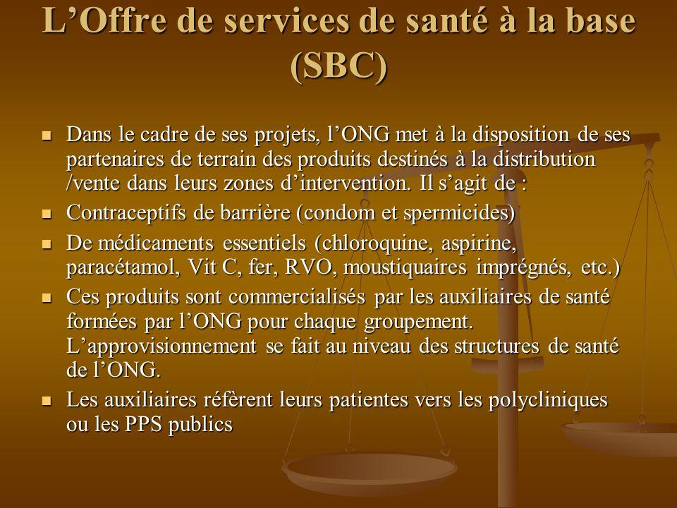 L'Offre de services de santé à la base (SBC) Dans le cadre de ses projets, l'ONG met à la disposition de ses partenaires de terrain des produits destinés à la distribution /vente dans leurs zones d'intervention.