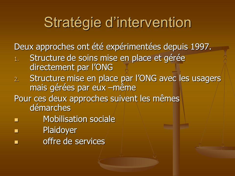 Stratégie d'intervention Deux approches ont été expérimentées depuis 1997.