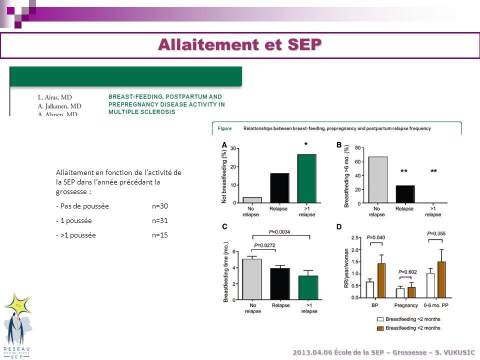 Allaitement et SEP Allaitement en fonction de l'activité de la SEP dans l'année précédant la grossesse : - Pas de poussée n=30 - 1 pousséen=31 - >1 po