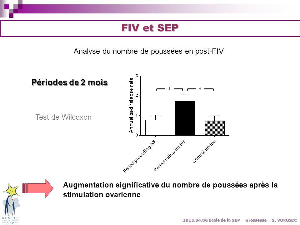 FIV et SEP Analyse du nombre de poussées en post-FIV Augmentation significative du nombre de poussées après la stimulation ovarienne Périodes de 2 moi