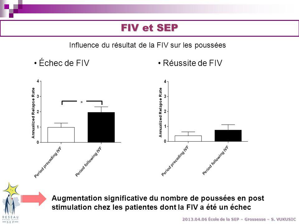 FIV et SEP Influence du résultat de la FIV sur les poussées Augmentation significative du nombre de poussées en post stimulation chez les patientes do