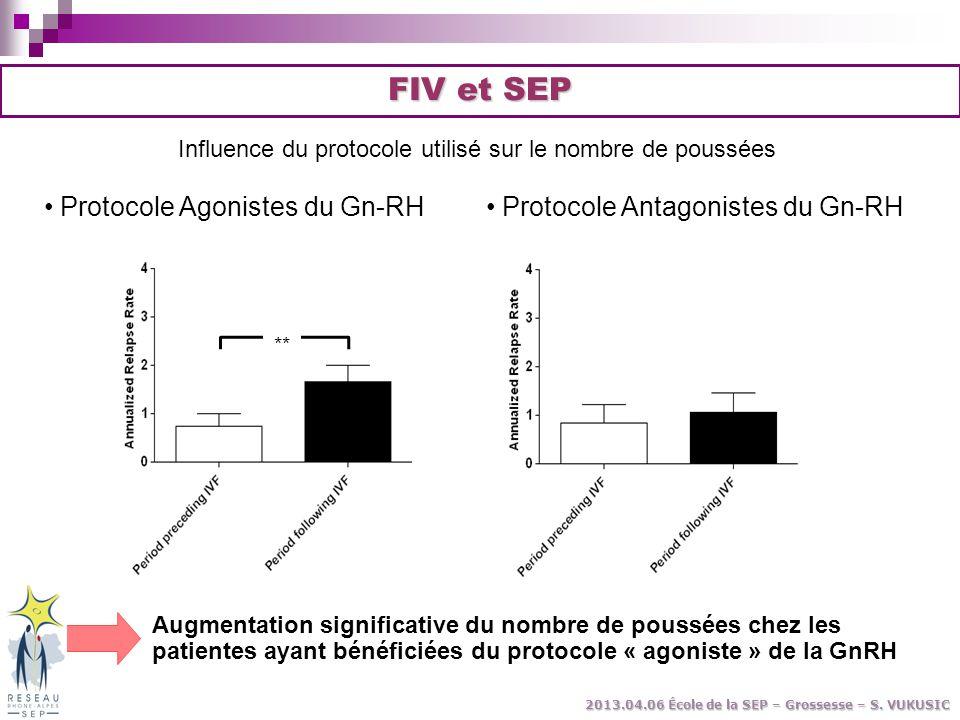 FIV et SEP Influence du protocole utilisé sur le nombre de poussées Augmentation significative du nombre de poussées chez les patientes ayant bénéfici