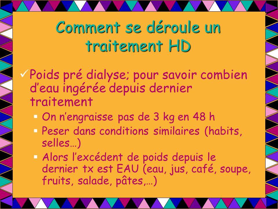 Comment se déroule un traitement HD Poids pré dialyse; pour savoir combien d'eau ingérée depuis dernier traitement  On n'engraisse pas de 3 kg en 48