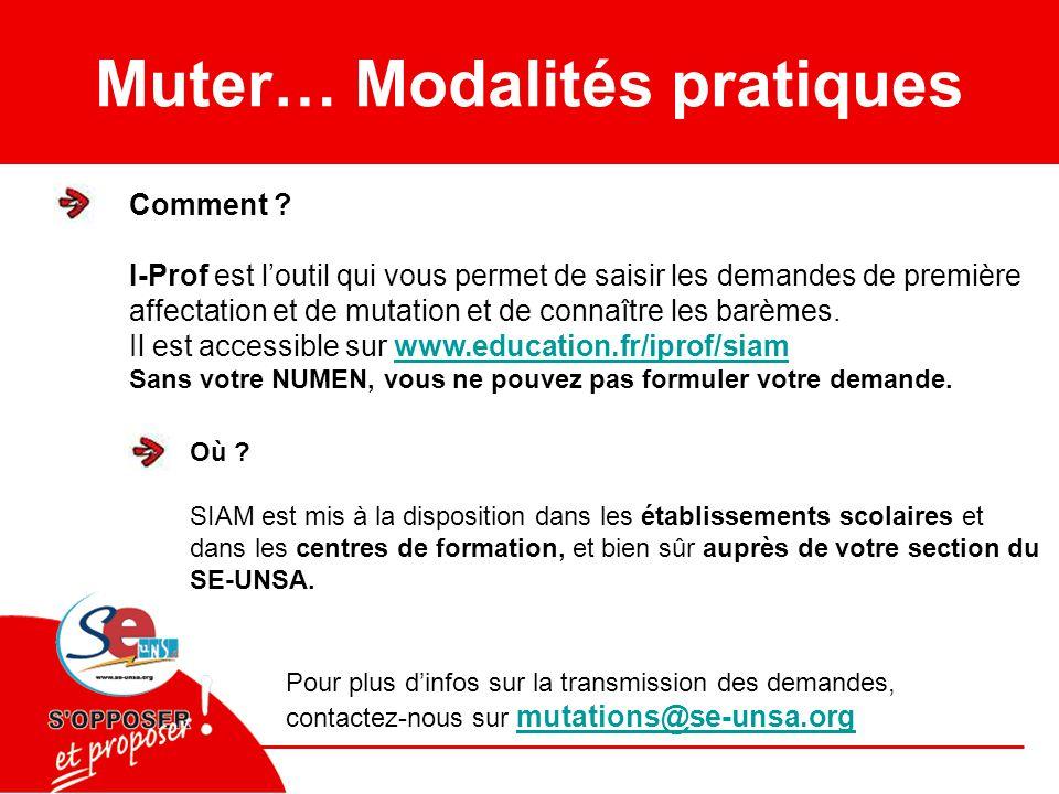 Muter… Modalités pratiques Comment .