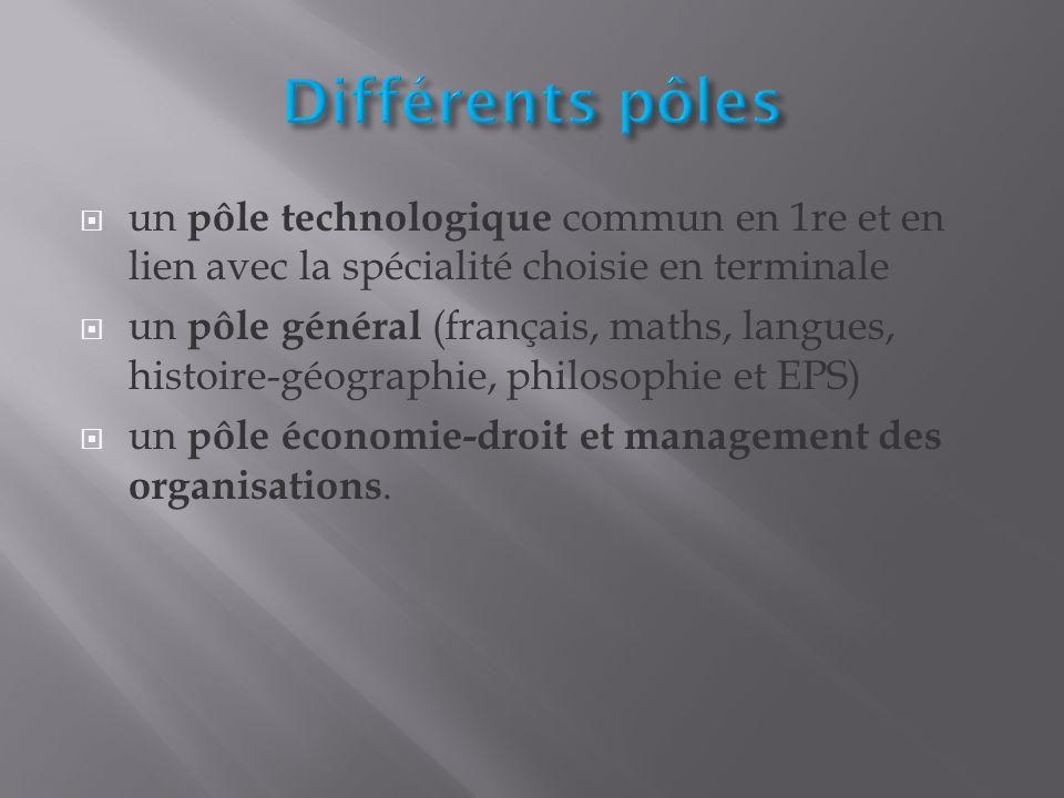 un pôle technologique commun en 1re et en lien avec la spécialité choisie en terminale  un pôle général (français, maths, langues, histoire-géograp