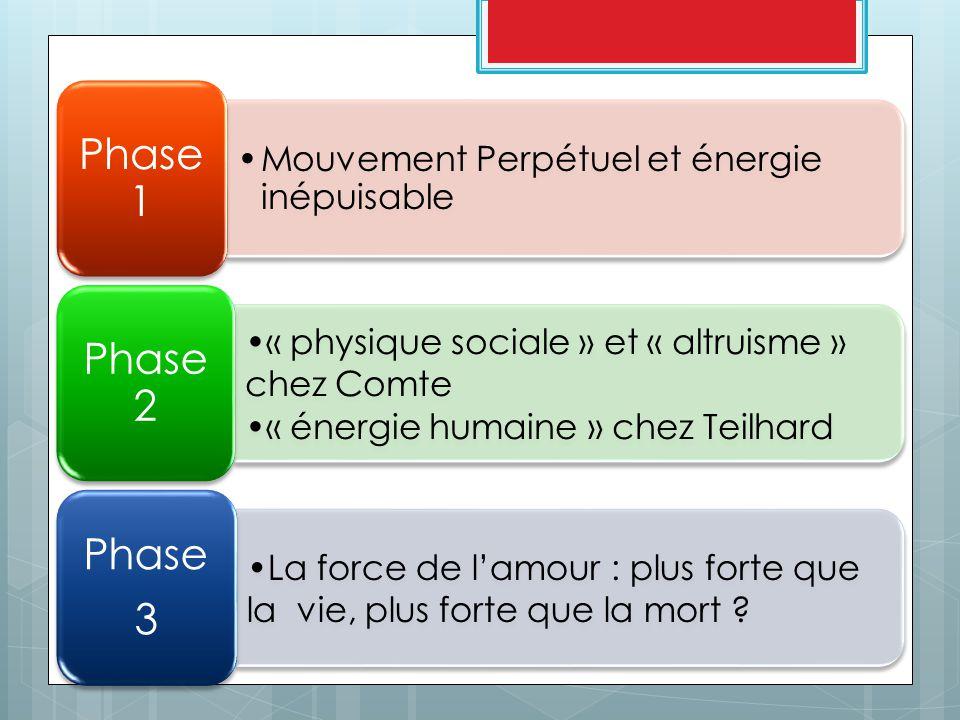 Mouvement Perpétuel et énergie inépuisable Phase 1 « physique sociale » et « altruisme » chez Comte « énergie humaine » chez Teilhard Phase 2 La force de l'amour : plus forte que la vie, plus forte que la mort .