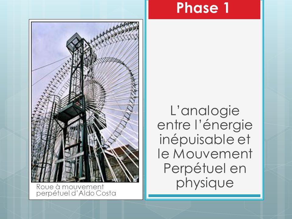 Phase 1 L'analogie entre l'énergie inépuisable et le Mouvement Perpétuel en physique Roue à mouvement perpétuel d'Aldo Costa