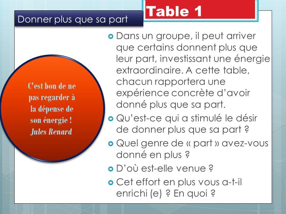 Table 1 o Clarisse : o Clarisse : J'étais en classe de Première, nous avions un TPE (et on travaillait par 2 ou 3).
