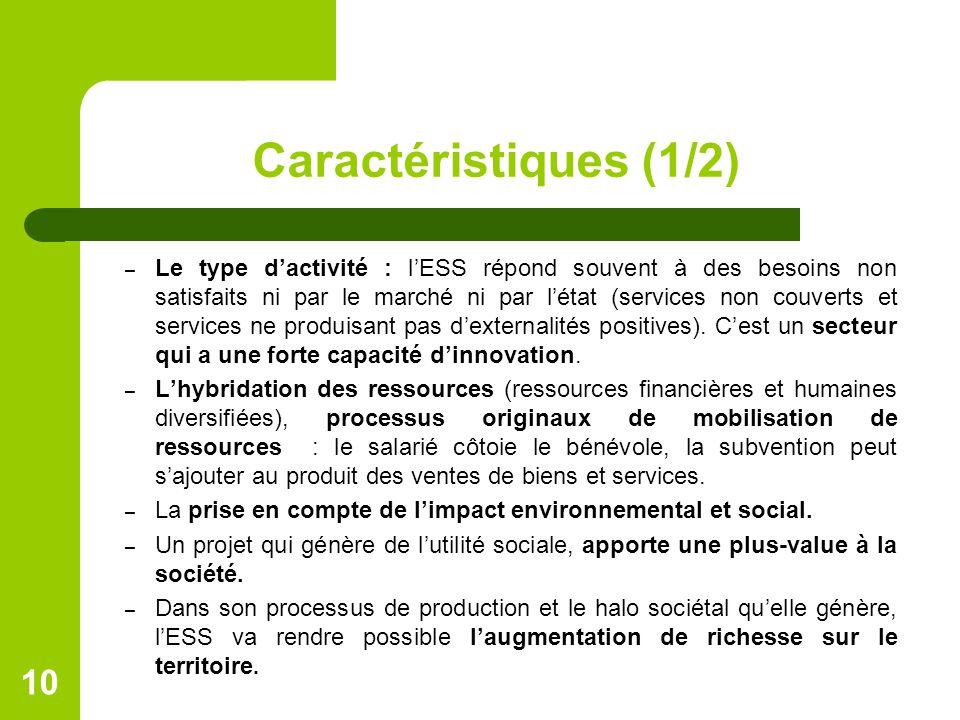 Caractéristiques (1/2) – Le type d'activité : l'ESS répond souvent à des besoins non satisfaits ni par le marché ni par l'état (services non couverts