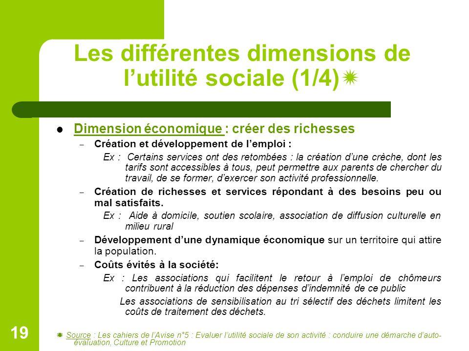 Les différentes dimensions de l'utilité sociale (1/4)  Dimension économique : créer des richesses – Création et développement de l'emploi : Ex : Cert