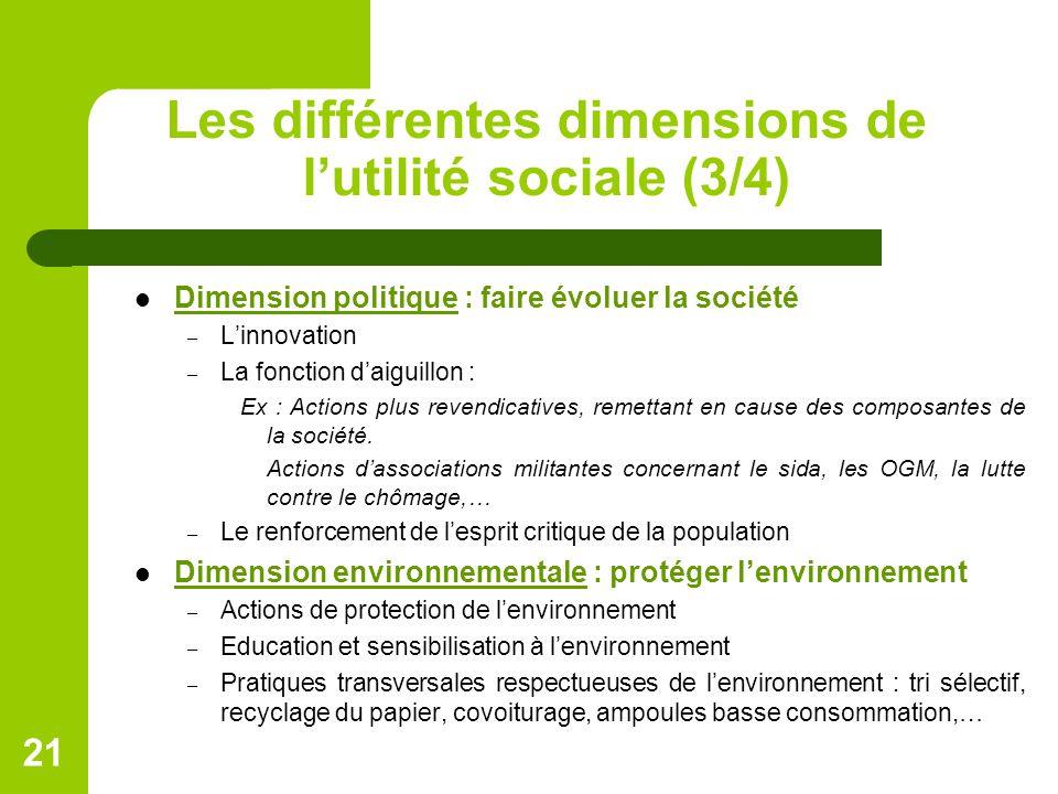 Les différentes dimensions de l'utilité sociale (3/4) Dimension politique : faire évoluer la société – L'innovation – La fonction d'aiguillon : Ex : Actions plus revendicatives, remettant en cause des composantes de la société.