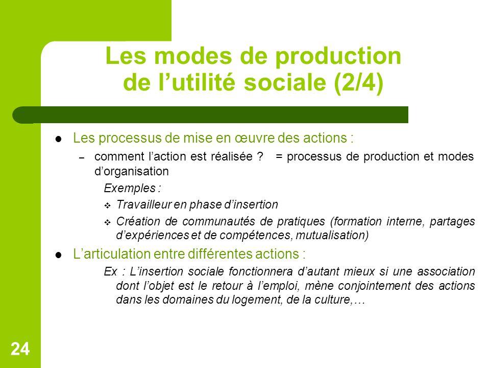 Les modes de production de l'utilité sociale (2/4) Les processus de mise en œuvre des actions : – comment l'action est réalisée ? = processus de produ