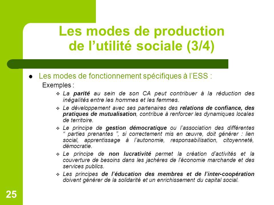 Les modes de production de l'utilité sociale (3/4) Les modes de fonctionnement spécifiques à l'ESS : Exemples :  La parité au sein de son CA peut con