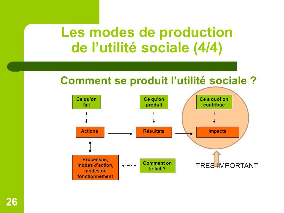 Les modes de production de l'utilité sociale (4/4) Comment se produit l'utilité sociale ? Ce qu'on fait Ce qu'on produit Ce à quoi on contribue Impact
