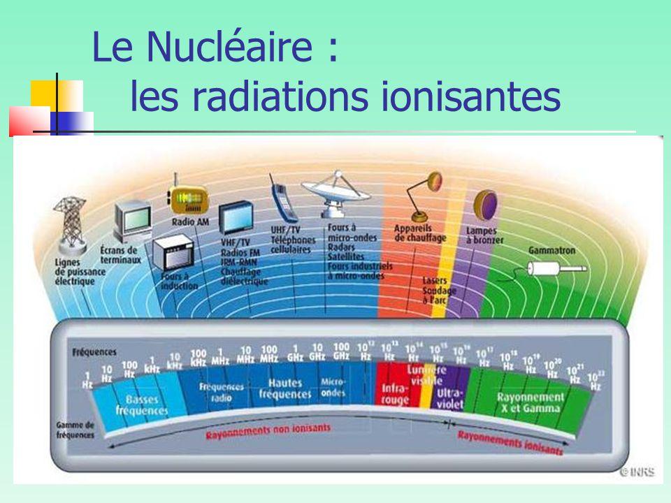 Le Nucléaire : les radiations ionisantes