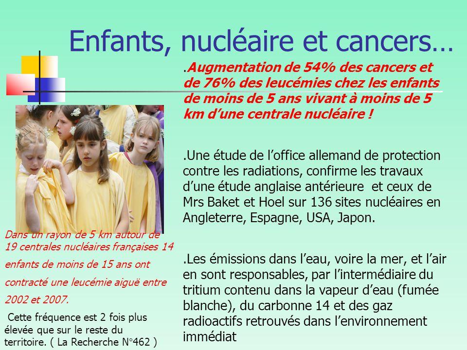 Enfants, nucléaire et cancers… Dans un rayon de 5 km autour de 19 centrales nucléaires françaises 14 enfants de moins de 15 ans ont contracté une leucémie aiguë entre 2002 et 2007.