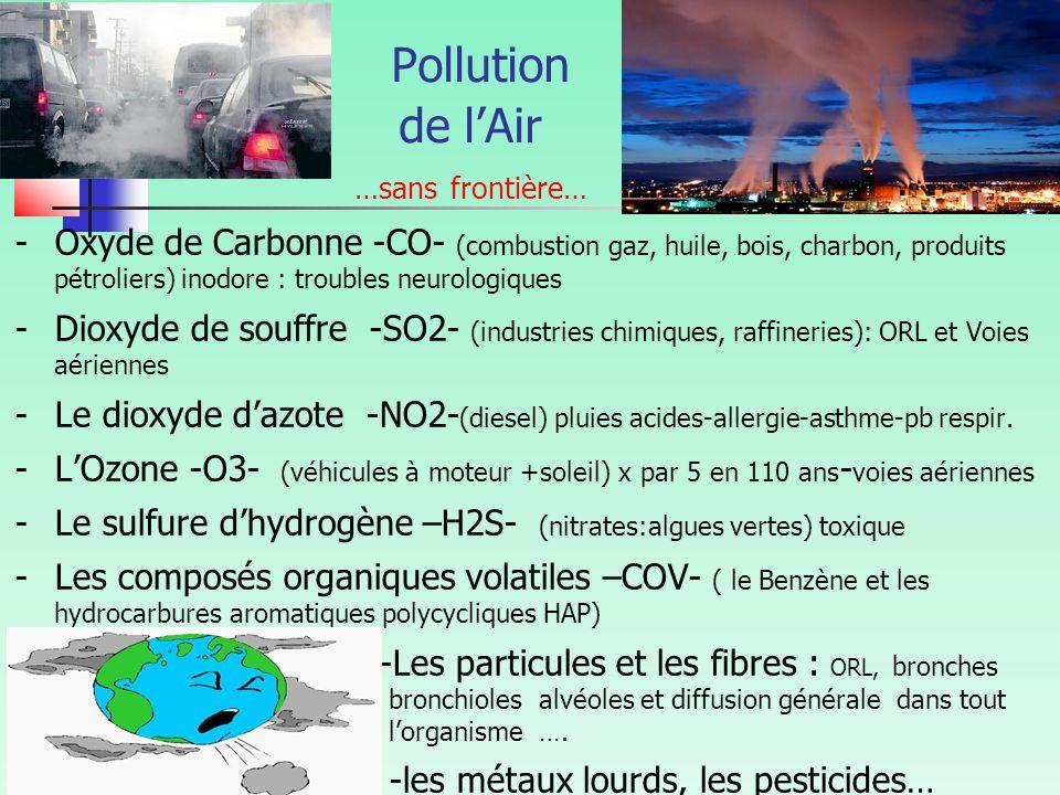 Pollution de l'Air …sans frontière… -Oxyde de Carbonne -CO- (combustion gaz, huile, bois, charbon, produits pétroliers) inodore : troubles neurologiques -Dioxyde de souffre -SO2- (industries chimiques, raffineries): ORL et Voies aériennes -Le dioxyde d'azote -NO2- (diesel) pluies acides-allergie-asthme-pb respir.