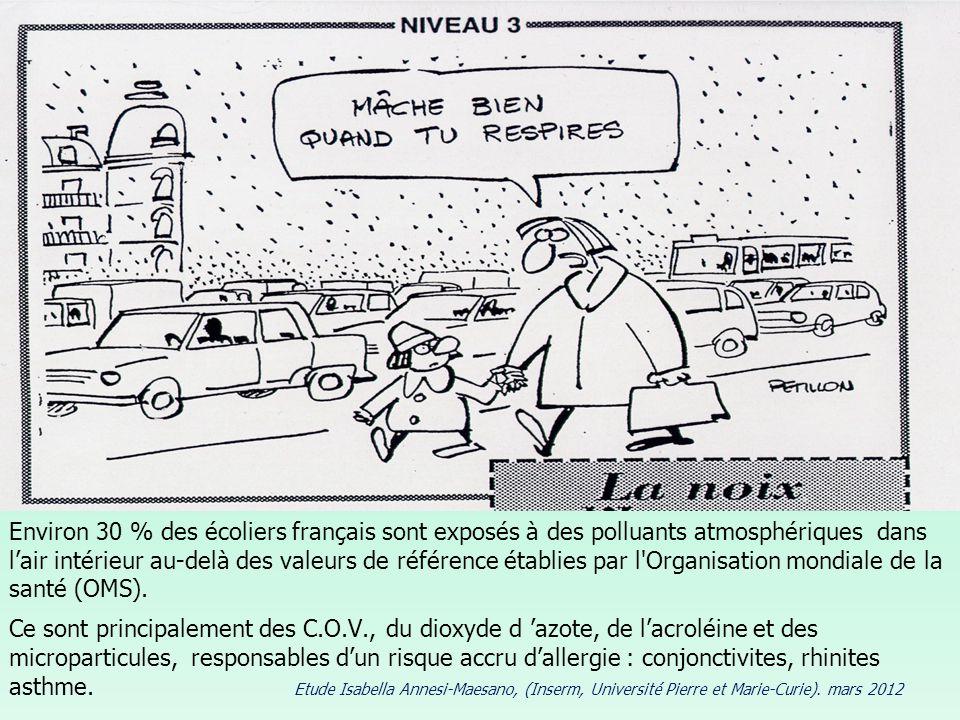 Environ 30 % des écoliers français sont exposés à des polluants atmosphériques dans l'air intérieur au-delà des valeurs de référence établies par l Organisation mondiale de la santé (OMS).
