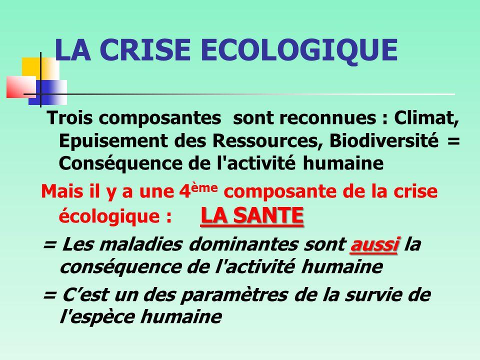 LA CRISE ECOLOGIQUE Trois composantes sont reconnues : Climat, Epuisement des Ressources, Biodiversité = Conséquence de l activité humaine LA SANTE Mais il y a une 4 ème composante de la crise écologique : LA SANTE aussi = Les maladies dominantes sont aussi la conséquence de l activité humaine = C'est un des paramètres de la survie de l espèce humaine