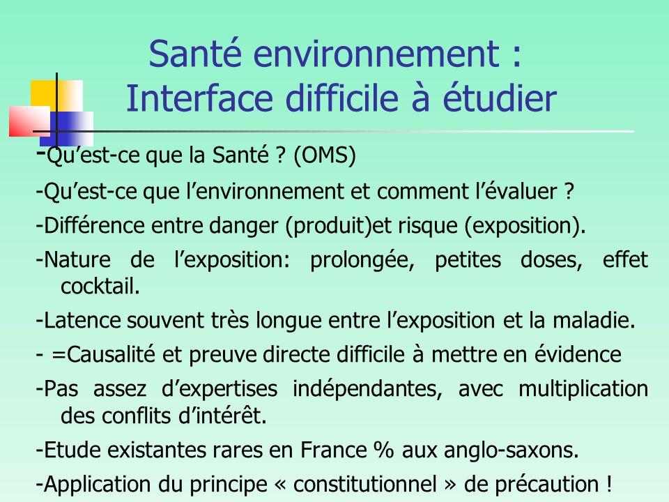 Santé environnement : Interface difficile à étudier - Qu'est-ce que la Santé .