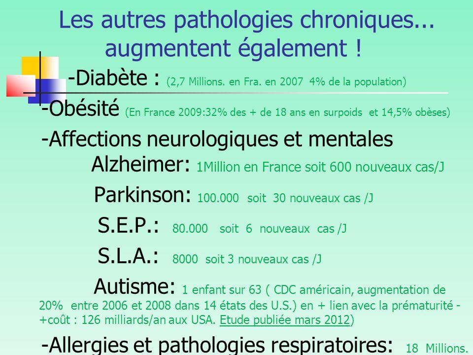 Les autres pathologies chroniques...augmentent également .