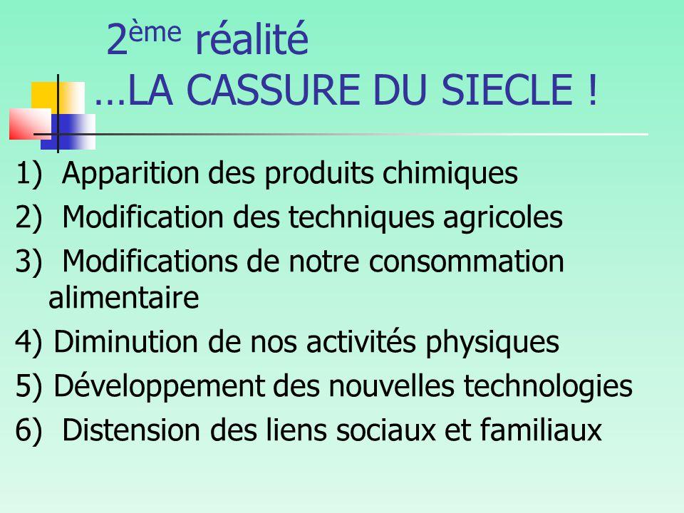 2 ème réalité …LA CASSURE DU SIECLE .