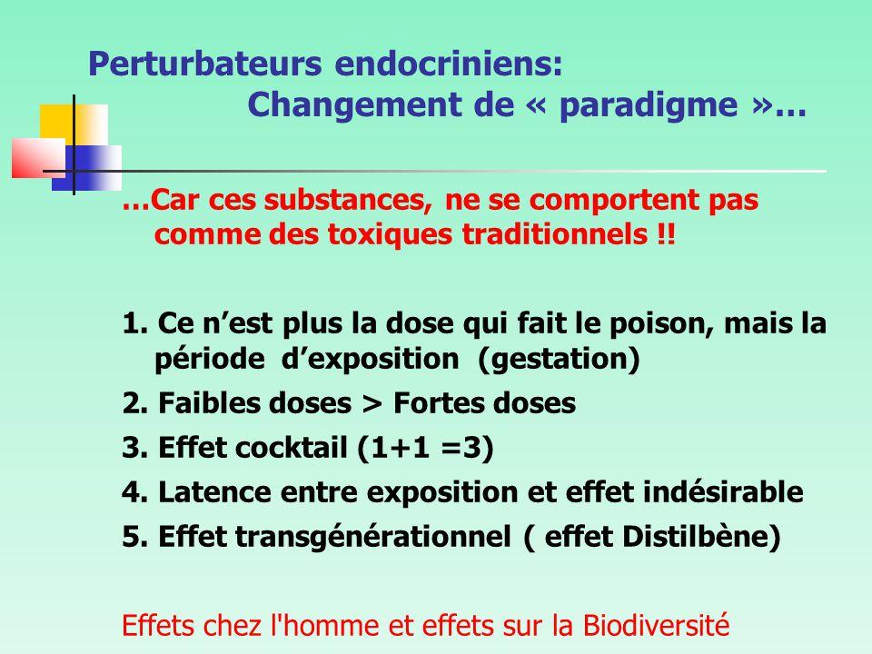 Perturbateurs endocriniens: Changement de « paradigme »… …Car ces substances, ne se comportent pas comme des toxiques traditionnels !.