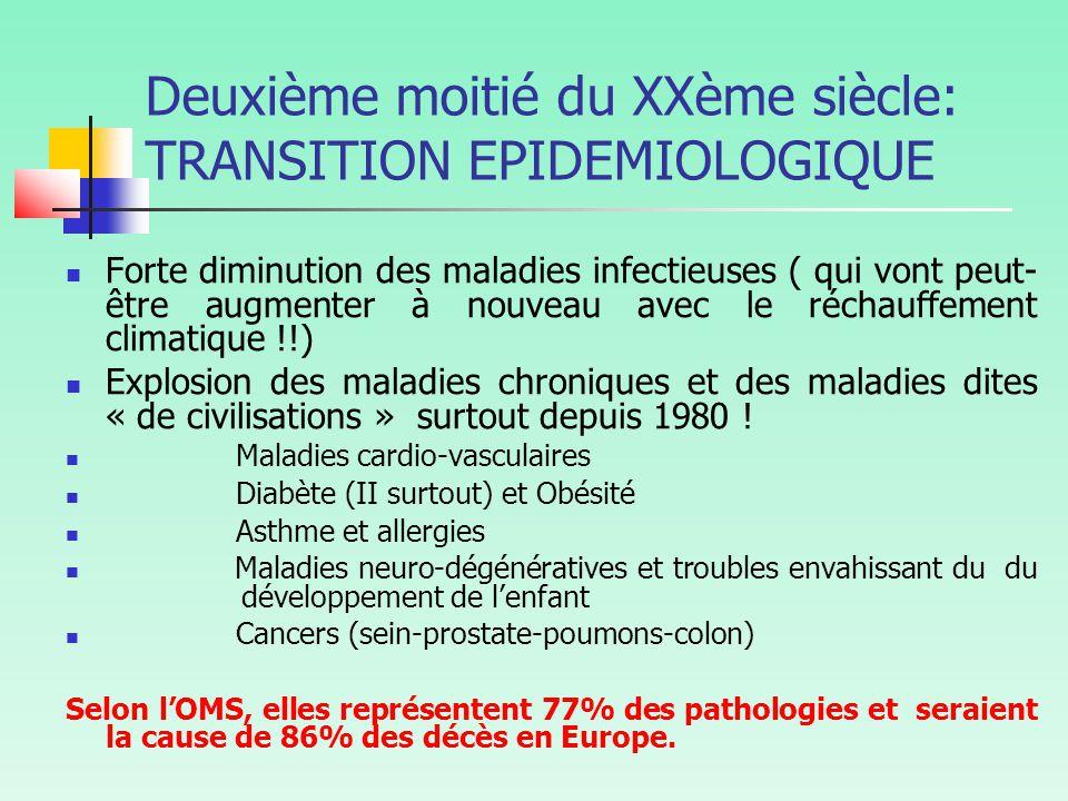 Deuxième moitié du XXème siècle: TRANSITION EPIDEMIOLOGIQUE Forte diminution des maladies infectieuses ( qui vont peut- être augmenter à nouveau avec le réchauffement climatique !!) Explosion des maladies chroniques et des maladies dites « de civilisations » surtout depuis 1980 .