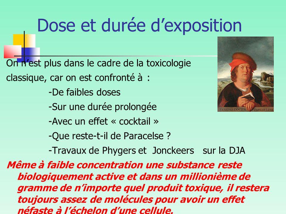 Dose et durée d'exposition On n'est plus dans le cadre de la toxicologie classique, car on est confronté à: -De faibles doses -Sur une durée prolongée -Avec un effet « cocktail » -Que reste-t-il de Paracelse .