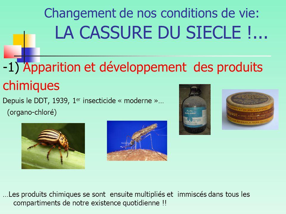Changement de nos conditions de vie: LA CASSURE DU SIECLE !...
