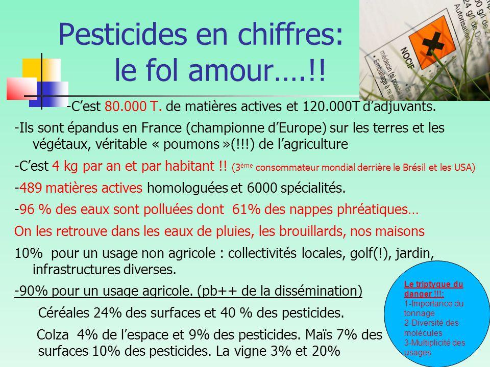 Pesticides en chiffres: le fol amour….!.-C'est 80.000 T.