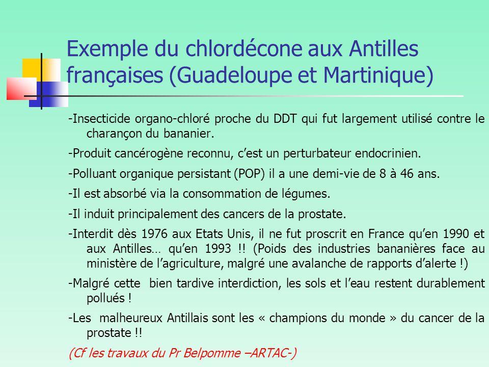Exemple du chlordécone aux Antilles françaises (Guadeloupe et Martinique) -Insecticide organo-chloré proche du DDT qui fut largement utilisé contre le charançon du bananier.