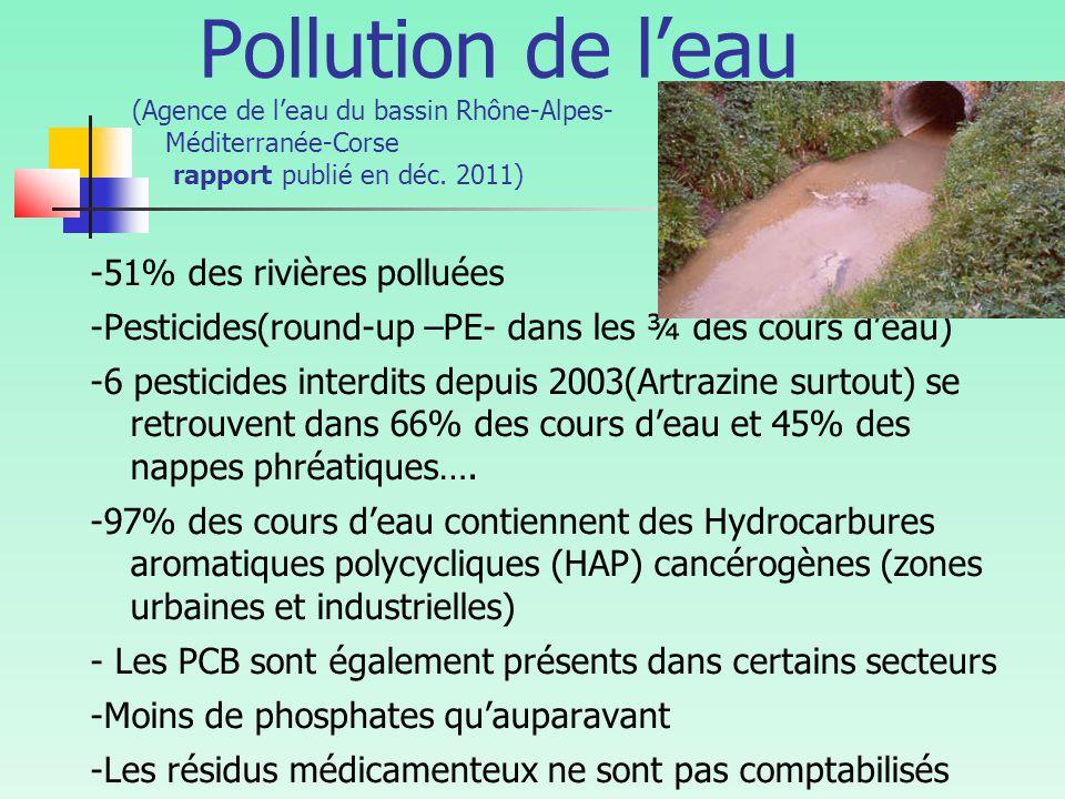Pollution de l'eau (Agence de l'eau du bassin Rhône-Alpes- Méditerranée-Corse rapport publié en déc.