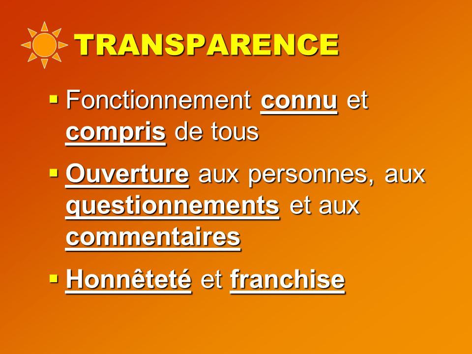 TRANSPARENCE  Fonctionnement connu et compris de tous  Ouverture aux personnes, aux questionnements et aux commentaires  Honnêteté et franchise