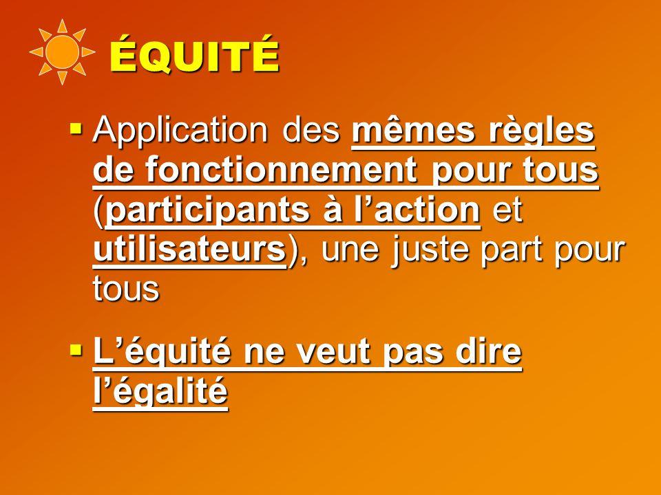 ÉQUITÉ  Application des mêmes règles de fonctionnement pour tous (participants à l'action et utilisateurs), une juste part pour tous  L'équité ne veut pas dire l'égalité