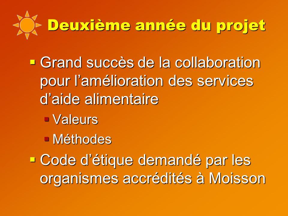 Deuxième année du projet  Grand succès de la collaboration pour l'amélioration des services d'aide alimentaire  Valeurs  Méthodes  Code d'étique demandé par les organismes accrédités à Moisson