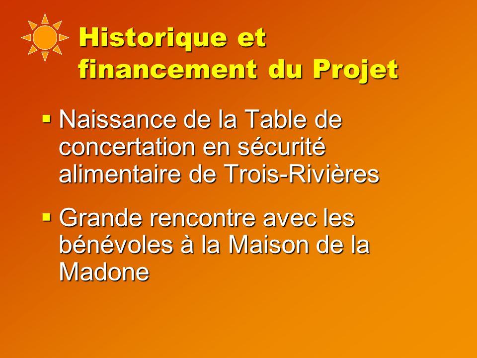 Historique et financement du Projet  Naissance de la Table de concertation en sécurité alimentaire de Trois-Rivières  Grande rencontre avec les bénévoles à la Maison de la Madone