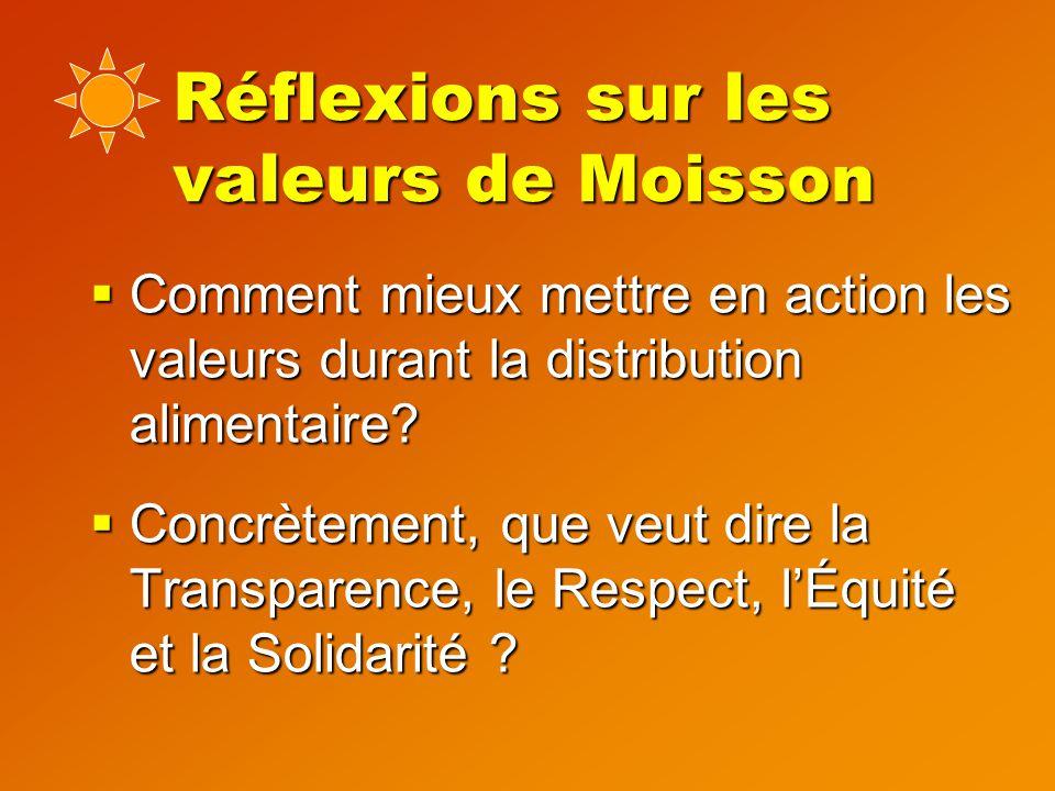 Réflexions sur les valeurs de Moisson  Comment mieux mettre en action les valeurs durant la distribution alimentaire.