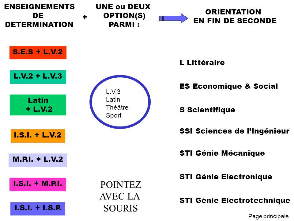 S.E.S + L.V.2 L.V.2 + L.V.3 Latin + L.V.2 I.S.I. + L.V.2 M.P.I. + L.V.2 I.S.I. + M.P.I. I.S.I. + I.S.P. ENSEIGNEMENTS DE DETERMINATION L.V.3 Latin Thé