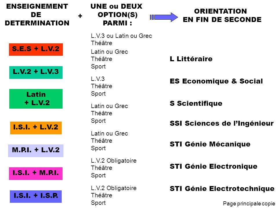 S.E.S + L.V.2 L.V.2 + L.V.3 Latin + L.V.2 I.S.I. + L.V.2 M.P.I. + L.V.2 I.S.I. + M.P.I. I.S.I. + I.S.P. ENSEIGNEMENT DE DETERMINATION L.V.3 ou Latin o