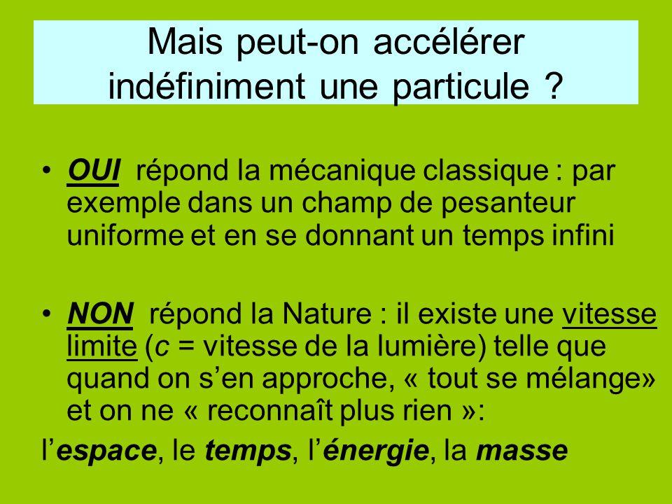 Mais peut-on accélérer indéfiniment une particule ? OUI répond la mécanique classique : par exemple dans un champ de pesanteur uniforme et en se donna