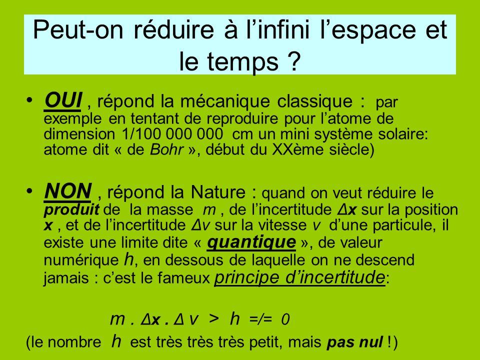 Peut-on réduire à l'infini l'espace et le temps ? OUI, répond la mécanique classique : par exemple en tentant de reproduire pour l'atome de dimension
