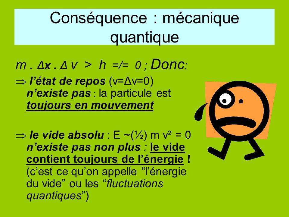 Conséquence : mécanique quantique m. Δx. Δ v > h =/= 0 ; Donc :  l'état de repos (v=Δv=0) n'existe pas : la particule est toujours en mouvement  le