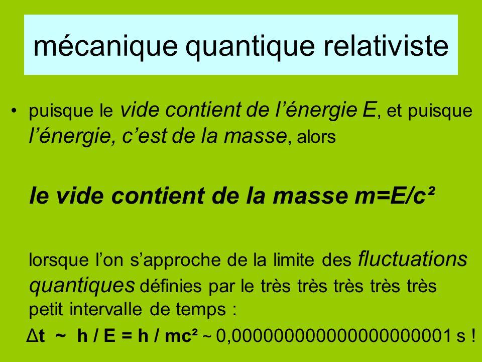 mécanique quantique relativiste puisque le vide contient de l'énergie E, et puisque l'énergie, c'est de la masse, alors le vide contient de la masse m