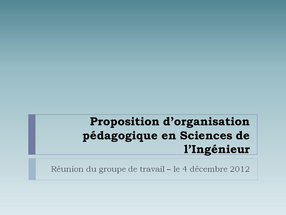 Proposition d'organisation pédagogique en Sciences de l'Ingénieur Réunion du groupe de travail – le 4 décembre 2012