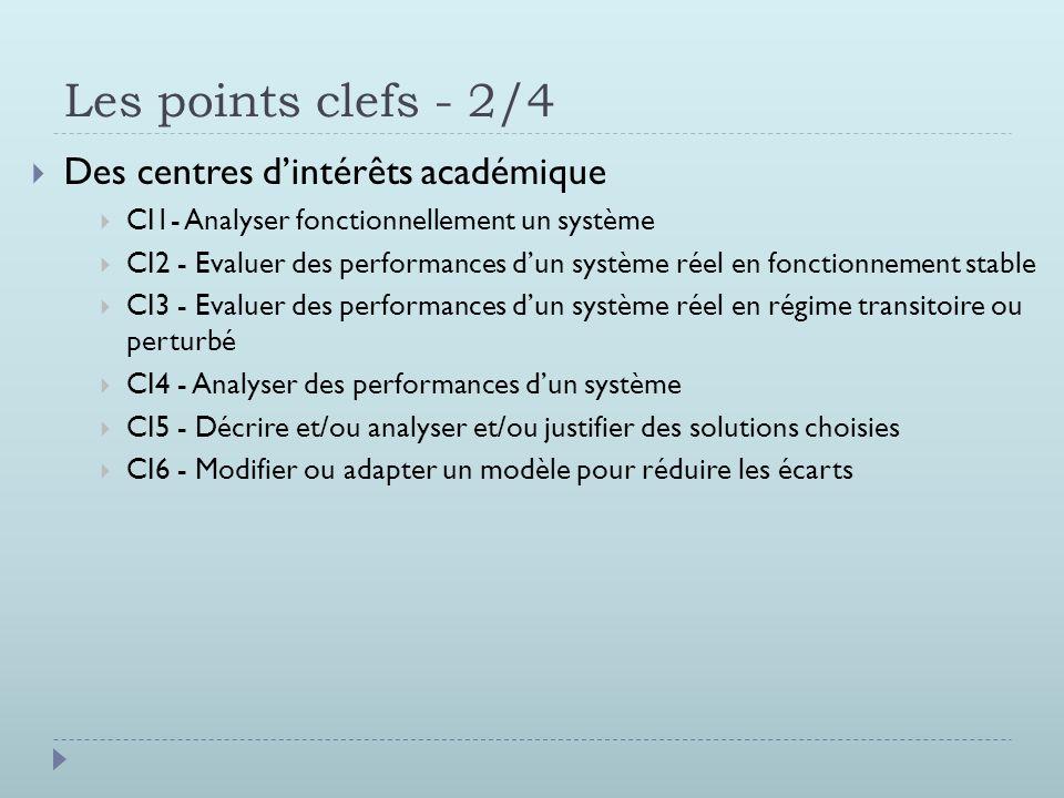 Les points clefs - 2/4  Des centres d'intérêts académique  CI1- Analyser fonctionnellement un système  CI2 - Evaluer des performances d'un système